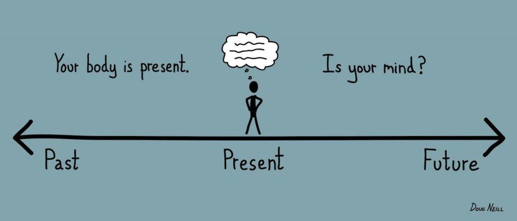 esquema terapia Mindfulness