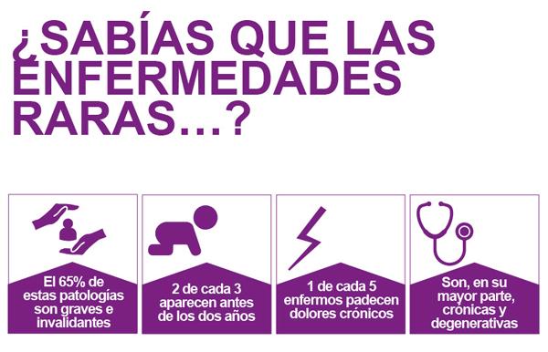 Infografía sobre las enfermedades raras
